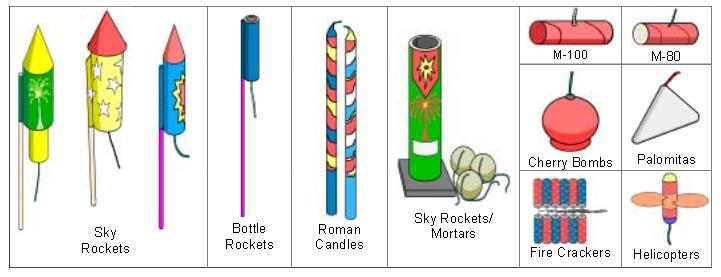 types of fireworks pictures to pin on pinterest   pinsdaddy